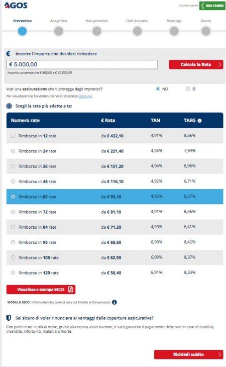 esempio di prestito online agos di 5 mila euro